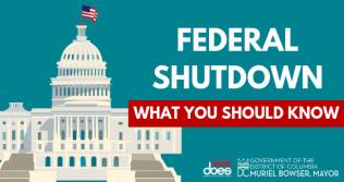 Capitol building and text Federal Shutdown What You Need to Know